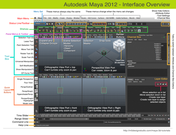 Autodesk Maya 3D 2012 User Interface Overview Learn 101 Menus Toolbar