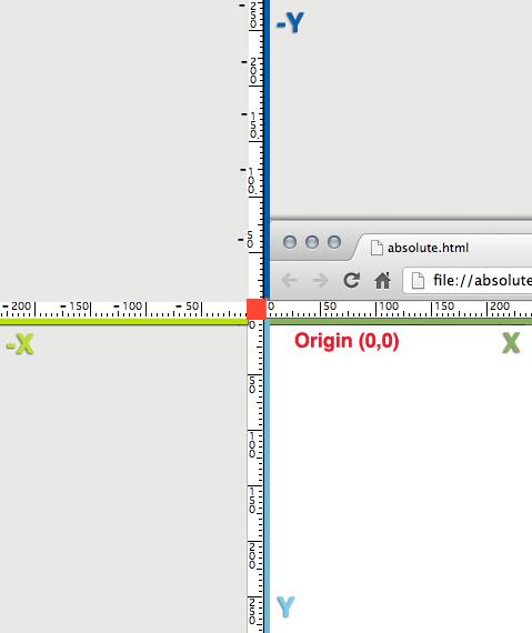 browser coordinate plane