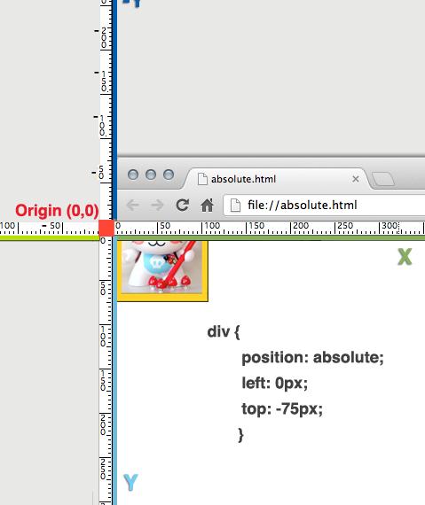 Orlando Web Design: Absolute Vs. Relative CSS Positioning