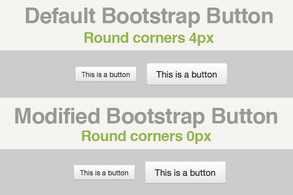 Orlando web design: modified bootstrap button
