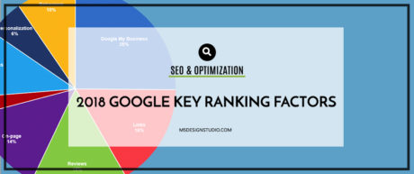 2018 Google Key Ranking Factors