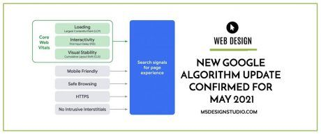 New Google Algorithm Update Confirmed for May 2021